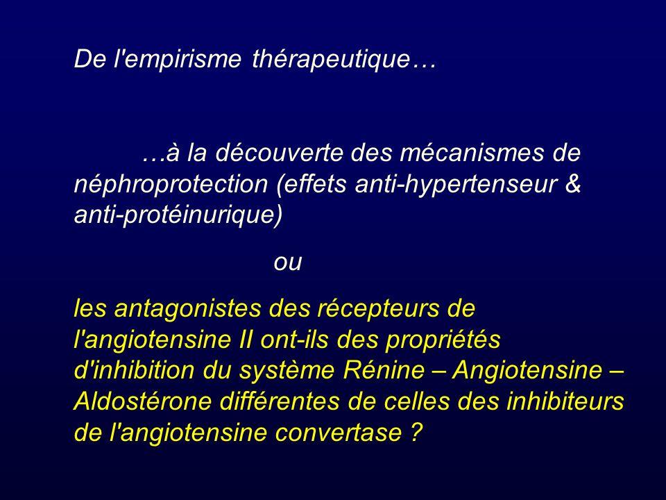 De l'empirisme thérapeutique… …à la découverte des mécanismes de néphroprotection (effets anti-hypertenseur & anti-protéinurique) ou les antagonistes