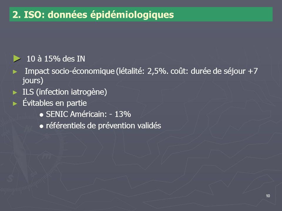 10 2. ISO: données épidémiologiques 10 à 15% des IN Impact socio-économique (létalité: 2,5%. coût: durée de séjour +7 jours) ILS (infection iatrogène)
