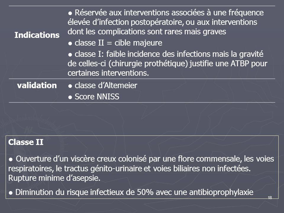 18 Indications Réservée aux interventions associées à une fréquence élevée dinfection postopératoire, ou aux interventions dont les complications sont