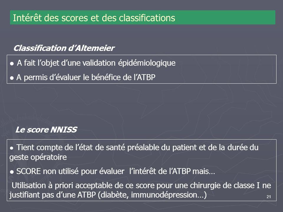 21 A fait lobjet dune validation épidémiologique A permis dévaluer le bénéfice de lATBP Intérêt des scores et des classifications Tient compte de léta
