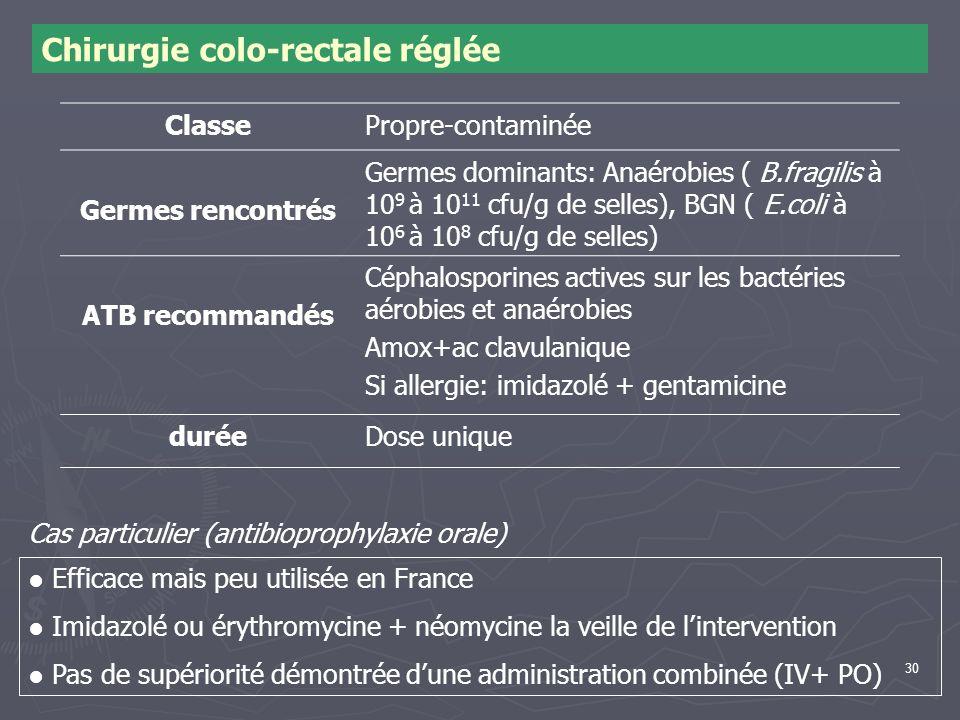 30 Chirurgie colo-rectale réglée ClassePropre-contaminée Germes rencontrés Germes dominants: Anaérobies ( B.fragilis à 10 9 à 10 11 cfu/g de selles),