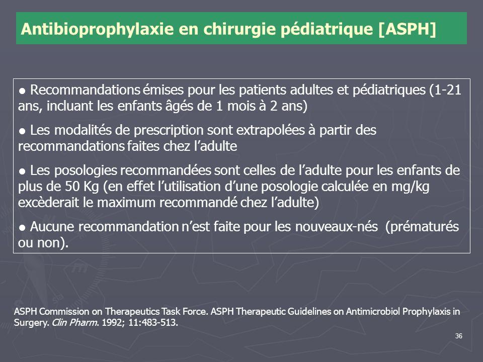 36 Antibioprophylaxie en chirurgie pédiatrique [ASPH] Recommandations émises pour les patients adultes et pédiatriques (1-21 ans, incluant les enfants