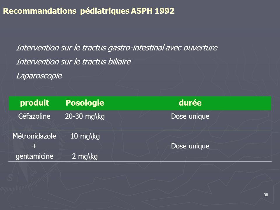 38 Recommandations pédiatriques ASPH 1992 produitPosologiedurée Céfazoline20-30 mg\kgDose unique Métronidazole + gentamicine 10 mg\kg 2 mg\kg Dose uni