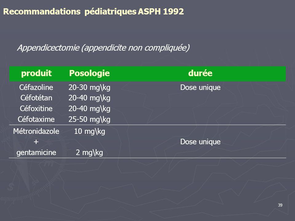 39 Recommandations pédiatriques ASPH 1992 produitPosologiedurée Céfazoline Céfotétan Céfoxitine Céfotaxime 20-30 mg\kg 20-40 mg\kg 25-50 mg\kg Dose un