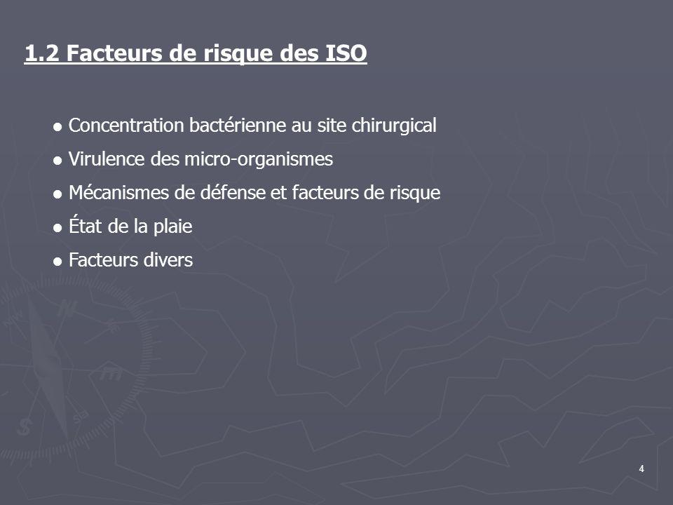 4 1.2 Facteurs de risque des ISO Concentration bactérienne au site chirurgical Virulence des micro-organismes Mécanismes de défense et facteurs de ris