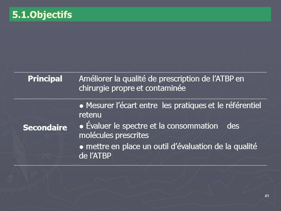 41 5.1.Objectifs PrincipalAméliorer la qualité de prescription de lATBP en chirurgie propre et contaminée Secondaire Mesurer lécart entre les pratique