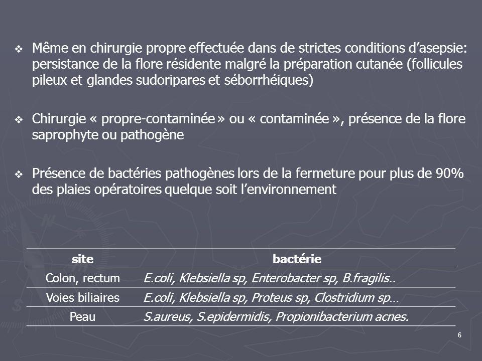 6 Même en chirurgie propre effectuée dans de strictes conditions dasepsie: persistance de la flore résidente malgré la préparation cutanée (follicules