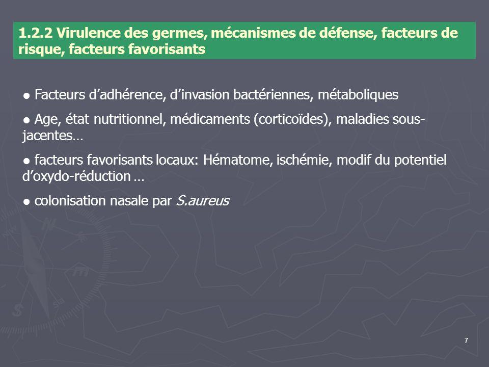 7 1.2.2 Virulence des germes, mécanismes de défense, facteurs de risque, facteurs favorisants Facteurs dadhérence, dinvasion bactériennes, métabolique
