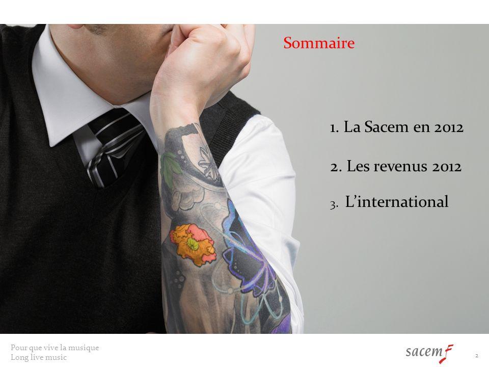 Pour que vive la musique Long live music 2 1.La Sacem en 2012 2.