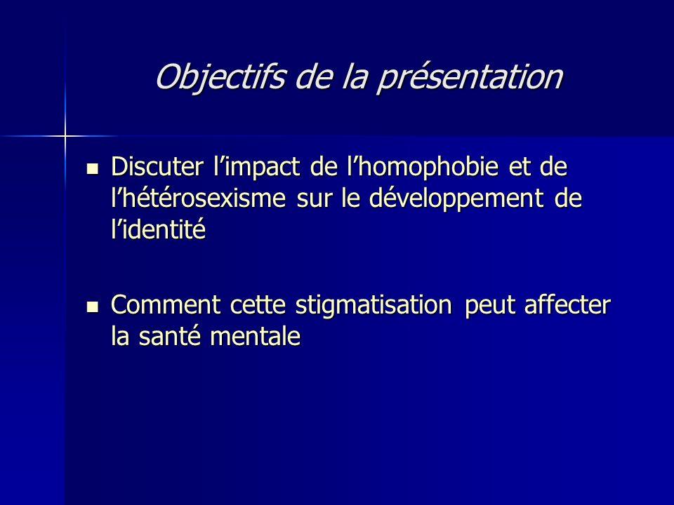 Modèle de Cass 1.Confusion de lidentité: questionnement sur son orientation.