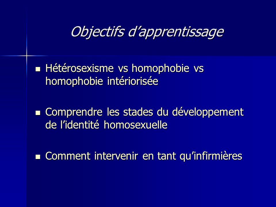 « Au début il y a linjure » Hétéro Gay Lesbienne