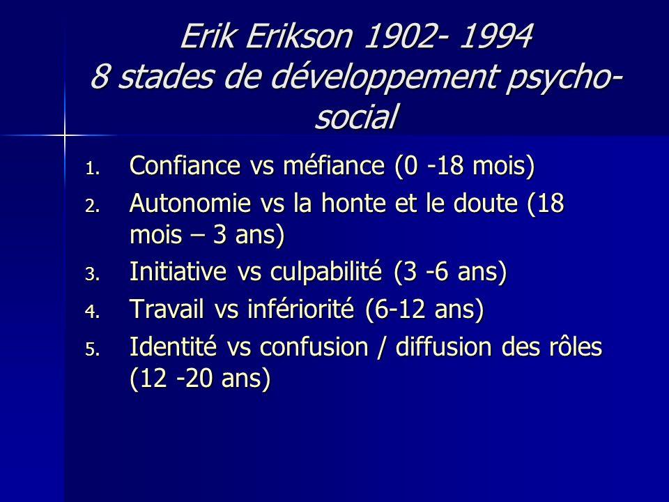 Erik Erikson 6.Intimité vs isolation (20-45 ans) 7.