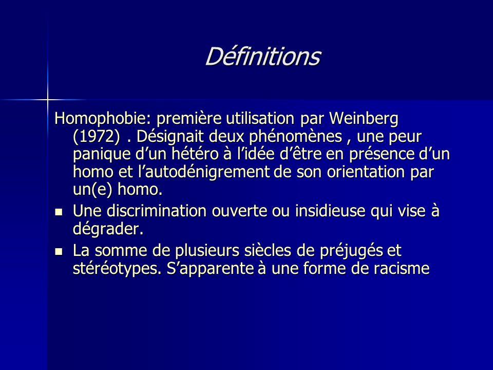 Définitions Hétérosexisme: lidée que la reproduction hétérosexuelle et la complémentarité des sexes sont un fait de nature et constituent le fondement même de la société.