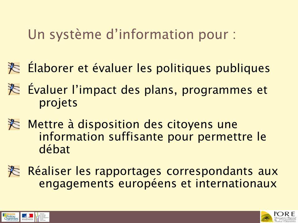 Un système dinformation pour : Élaborer et évaluer les politiques publiques Évaluer limpact des plans, programmes et projets Mettre à disposition des