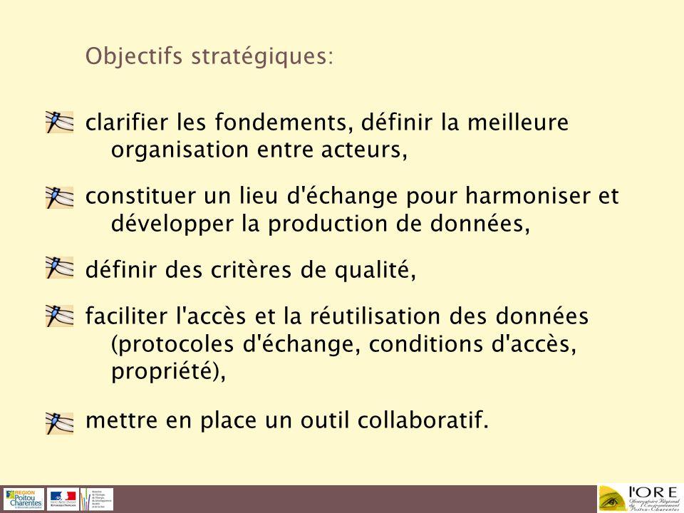 Objectifs stratégiques: clarifier les fondements, définir la meilleure organisation entre acteurs, constituer un lieu d'échange pour harmoniser et dév