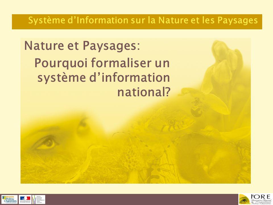 Nature et Paysages: Pourquoi formaliser un système dinformation national? Système dInformation sur la Nature et les Paysages