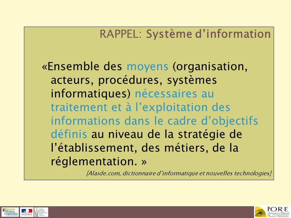 RAPPEL: Système dinformation «Ensemble des moyens (organisation, acteurs, procédures, systèmes informatiques) nécessaires au traitement et à lexploita