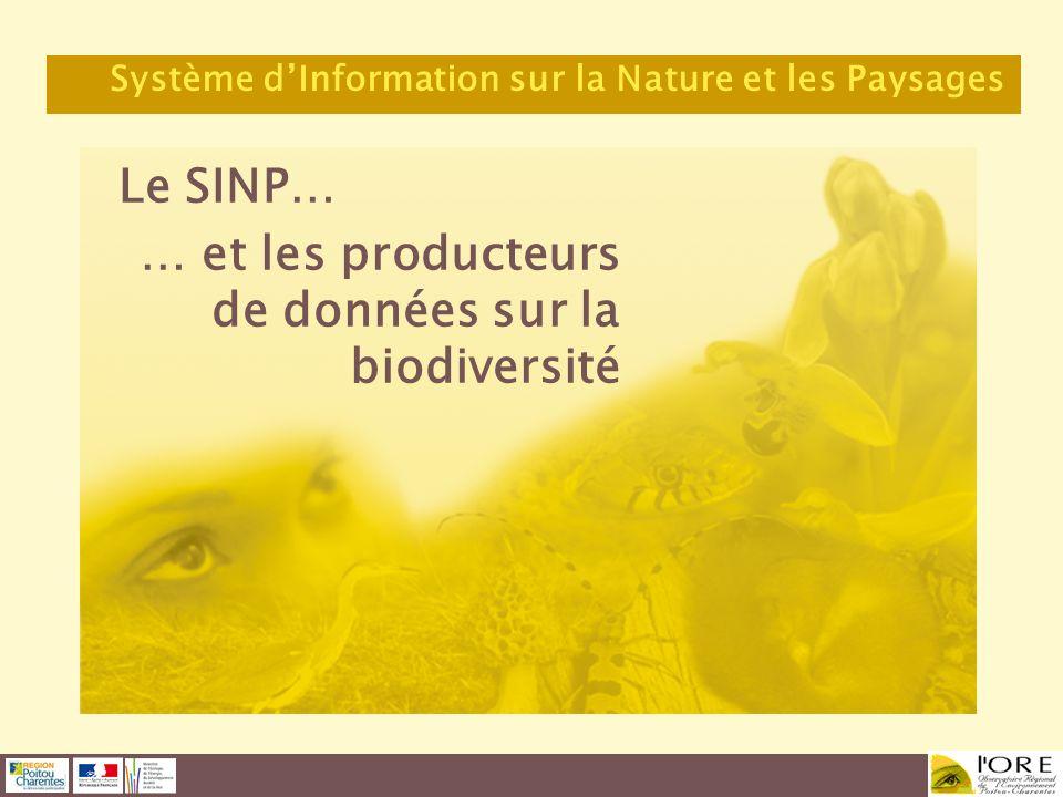 Le SINP… … et les producteurs de données sur la biodiversité Système dInformation sur la Nature et les Paysages
