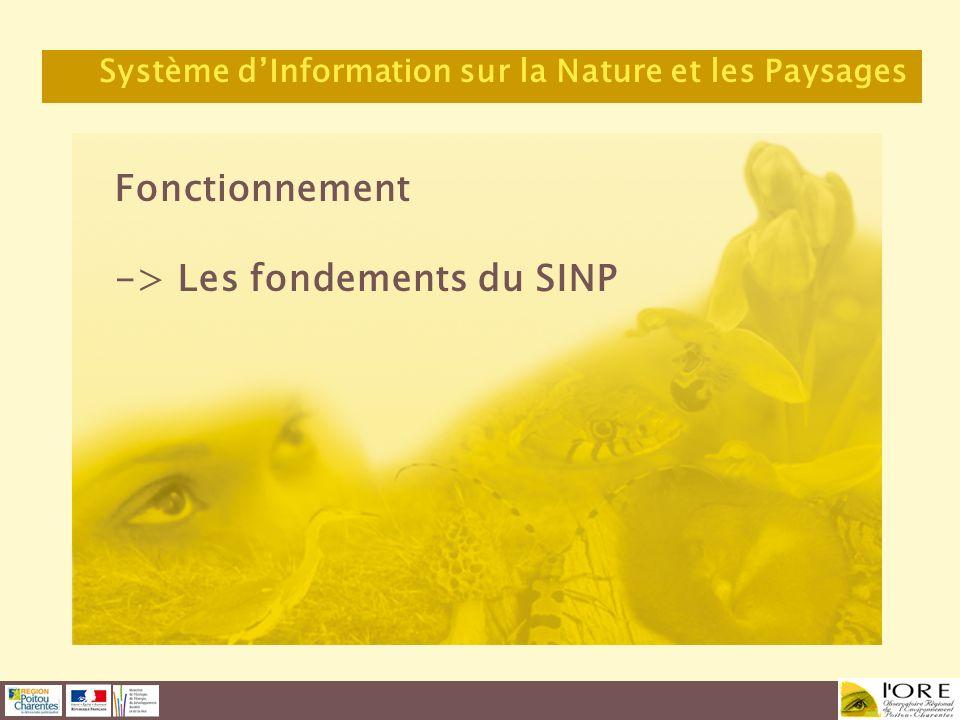 Fonctionnement -> Les fondements du SINP Système dInformation sur la Nature et les Paysages