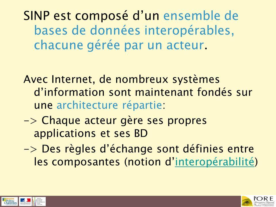 SINP est composé dun ensemble de bases de données interopérables, chacune gérée par un acteur. Avec Internet, de nombreux systèmes dinformation sont m