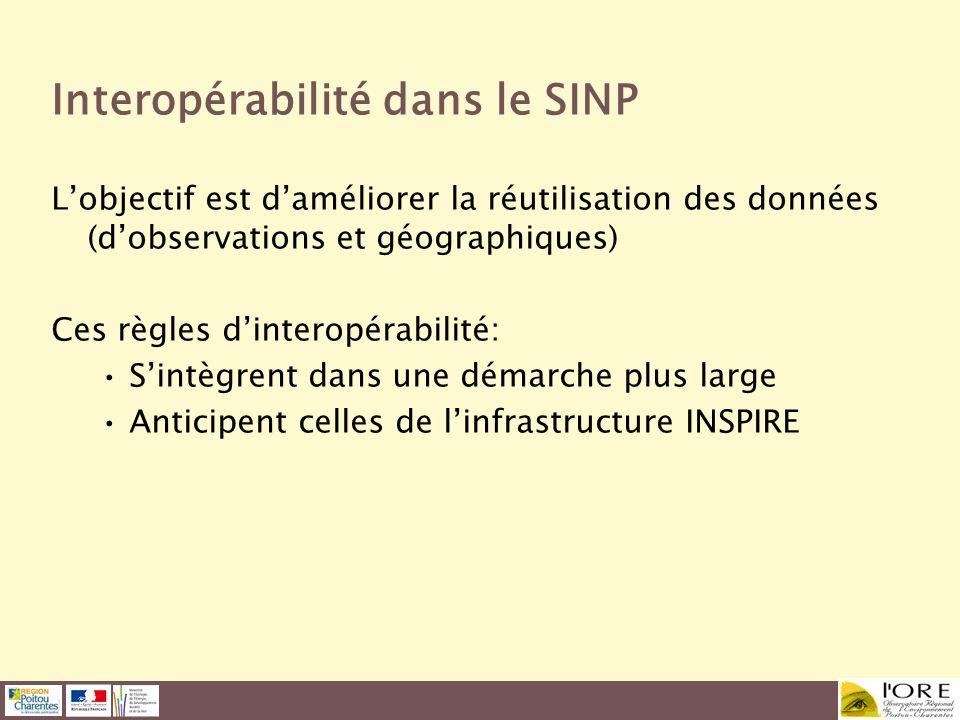 Interopérabilité dans le SINP Lobjectif est daméliorer la réutilisation des données (dobservations et géographiques) Ces règles dinteropérabilité: Sin