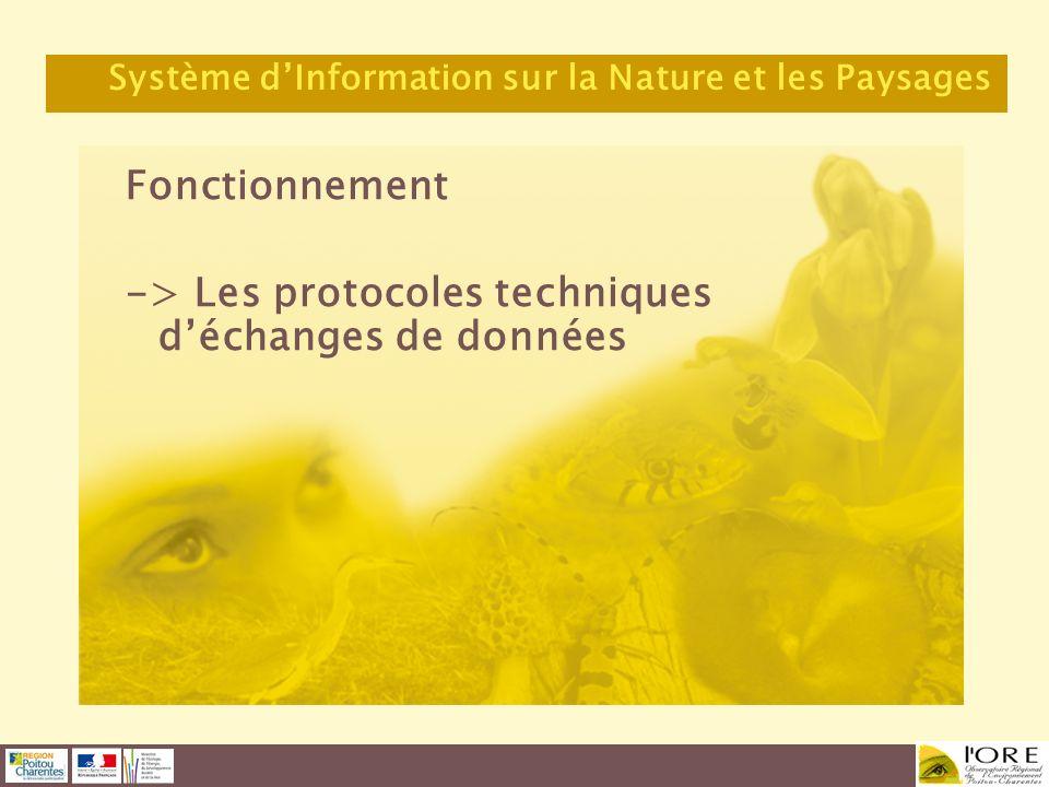 Fonctionnement -> Les protocoles techniques déchanges de données Système dInformation sur la Nature et les Paysages
