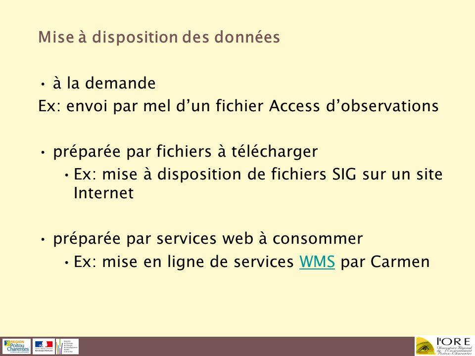 Mise à disposition des données à la demande Ex: envoi par mel dun fichier Access dobservations préparée par fichiers à télécharger Ex: mise à disposit
