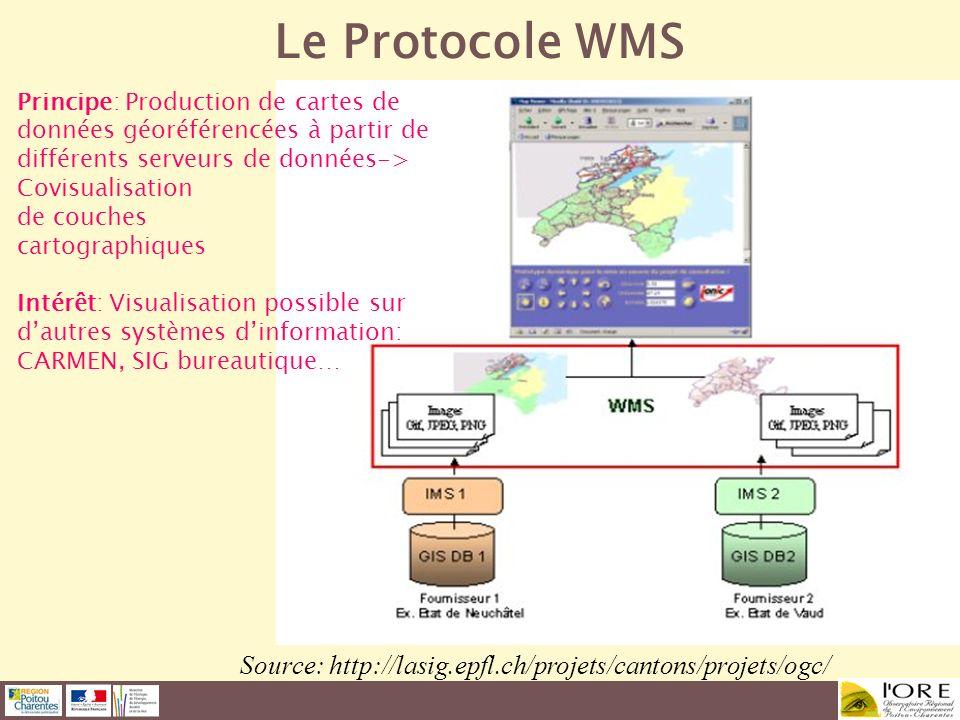 Le Protocole WMS Source: http://lasig.epfl.ch/projets/cantons/projets/ogc/ Principe: Production de cartes de données géoréférencées à partir de différ