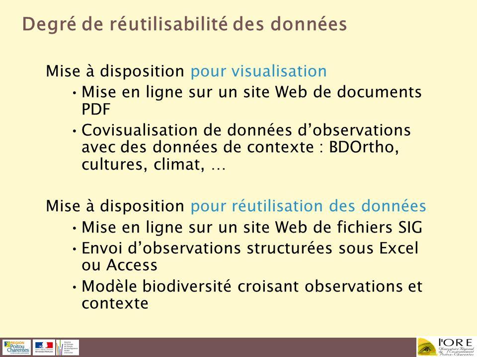 Degré de réutilisabilité des données Mise à disposition pour visualisation Mise en ligne sur un site Web de documents PDF Covisualisation de données d