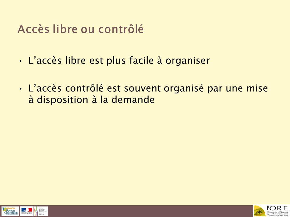 Accès libre ou contrôlé Laccès libre est plus facile à organiser Laccès contrôlé est souvent organisé par une mise à disposition à la demande