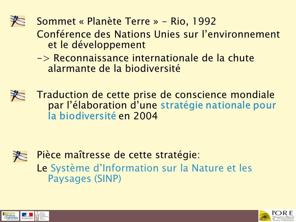 Sommet « Planète Terre » - Rio, 1992 Conférence des Nations Unies sur lenvironnement et le développement -> Reconnaissance internationale de la chute