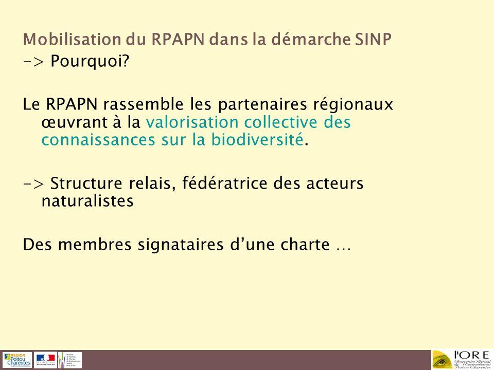 Mobilisation du RPAPN dans la démarche SINP -> Pourquoi? Le RPAPN rassemble les partenaires régionaux œuvrant à la valorisation collective des connais