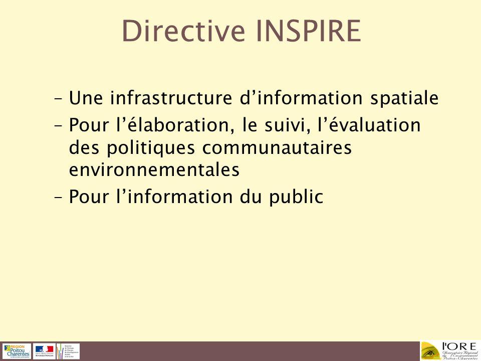 Directive INSPIRE –Une infrastructure dinformation spatiale –Pour lélaboration, le suivi, lévaluation des politiques communautaires environnementales