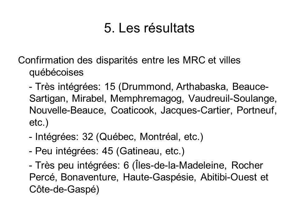 5. Les résultats Confirmation des disparités entre les MRC et villes québécoises - Très intégrées: 15 (Drummond, Arthabaska, Beauce- Sartigan, Mirabel