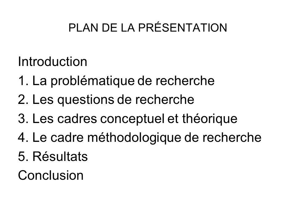 PLAN DE LA PRÉSENTATION Introduction 1.La problématique de recherche 2.