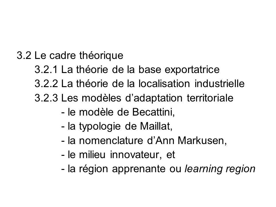 3.2 Le cadre théorique 3.2.1 La théorie de la base exportatrice 3.2.2 La théorie de la localisation industrielle 3.2.3 Les modèles dadaptation territoriale - le modèle de Becattini, - la typologie de Maillat, - la nomenclature dAnn Markusen, - le milieu innovateur, et - la région apprenante ou learning region