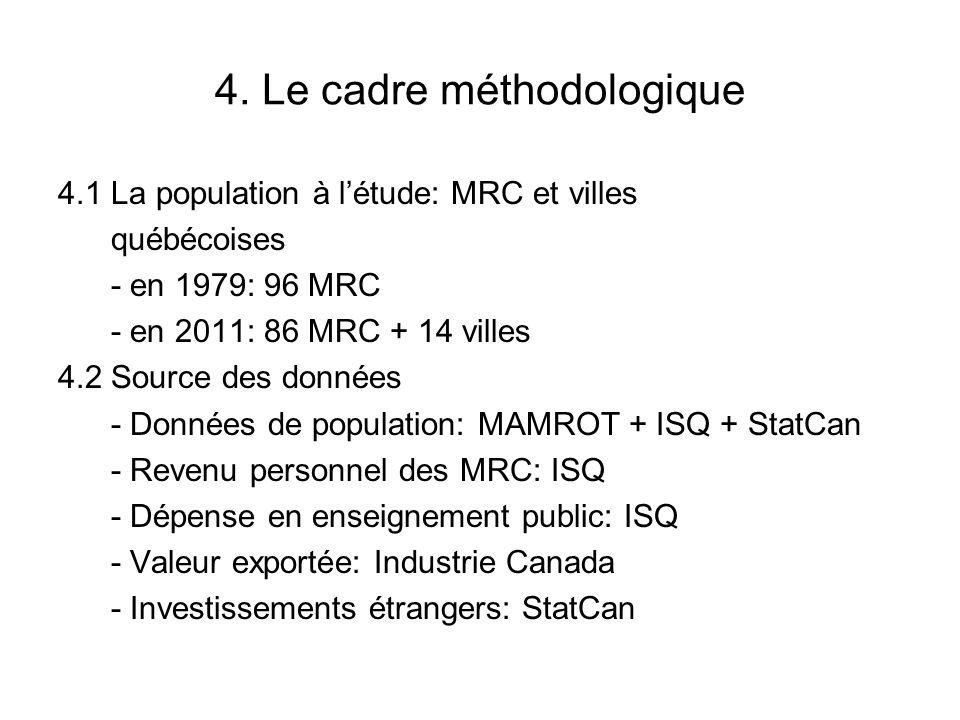 4. Le cadre méthodologique 4.1 La population à létude: MRC et villes québécoises - en 1979: 96 MRC - en 2011: 86 MRC + 14 villes 4.2 Source des donnée