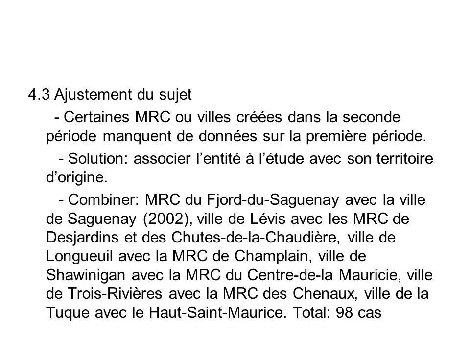 4.3 Ajustement du sujet - Certaines MRC ou villes créées dans la seconde période manquent de données sur la première période.