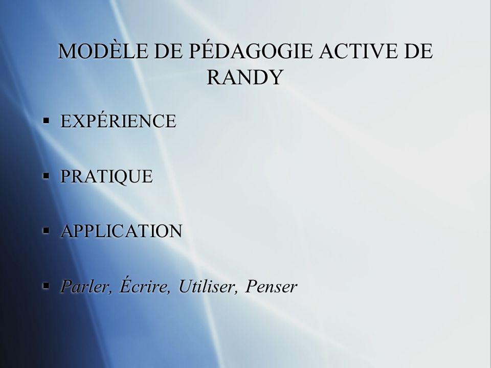 MODÈLE DE PÉDAGOGIE ACTIVE DE RANDY EXPÉRIENCE PRATIQUE APPLICATION Parler, Écrire, Utiliser, Penser EXPÉRIENCE PRATIQUE APPLICATION Parler, Écrire, Utiliser, Penser