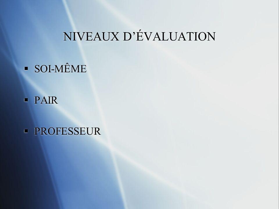 NIVEAUX DÉVALUATION SOI-MÊME PAIR PROFESSEUR SOI-MÊME PAIR PROFESSEUR