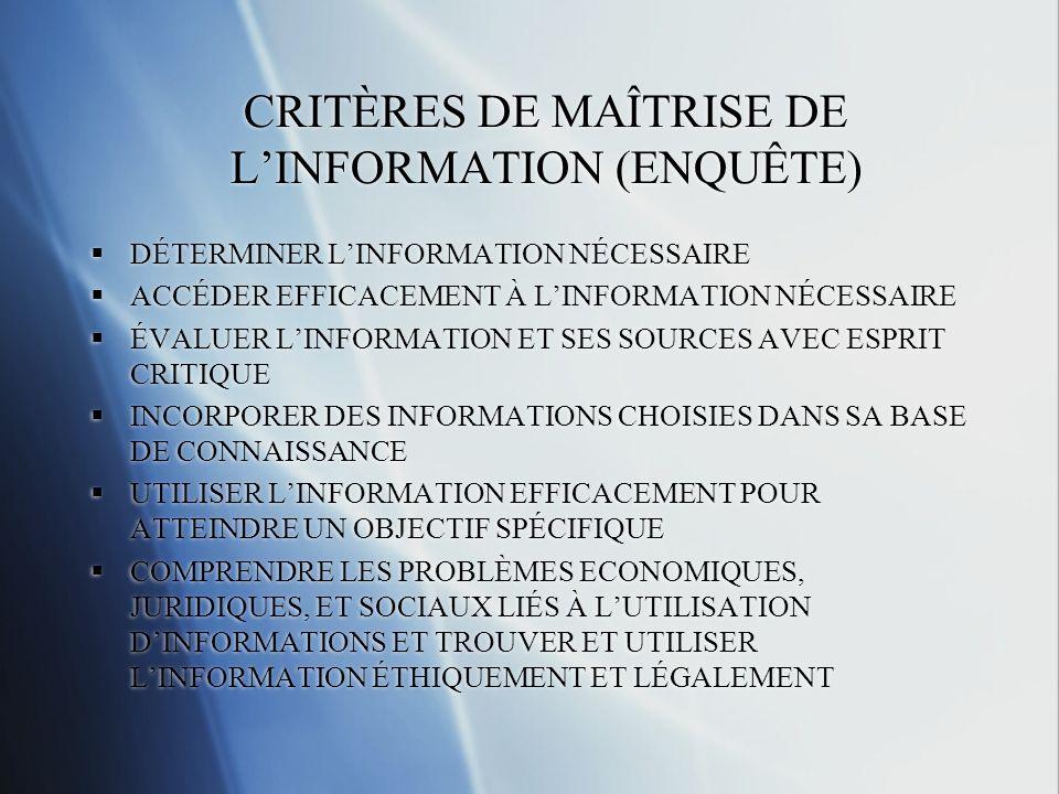 CRITÈRES DE MAÎTRISE DE LINFORMATION (ENQUÊTE) DÉTERMINER LINFORMATION NÉCESSAIRE ACCÉDER EFFICACEMENT À LINFORMATION NÉCESSAIRE ÉVALUER LINFORMATION ET SES SOURCES AVEC ESPRIT CRITIQUE INCORPORER DES INFORMATIONS CHOISIES DANS SA BASE DE CONNAISSANCE UTILISER LINFORMATION EFFICACEMENT POUR ATTEINDRE UN OBJECTIF SPÉCIFIQUE COMPRENDRE LES PROBLÈMES ECONOMIQUES, JURIDIQUES, ET SOCIAUX LIÉS À LUTILISATION DINFORMATIONS ET TROUVER ET UTILISER LINFORMATION ÉTHIQUEMENT ET LÉGALEMENT DÉTERMINER LINFORMATION NÉCESSAIRE ACCÉDER EFFICACEMENT À LINFORMATION NÉCESSAIRE ÉVALUER LINFORMATION ET SES SOURCES AVEC ESPRIT CRITIQUE INCORPORER DES INFORMATIONS CHOISIES DANS SA BASE DE CONNAISSANCE UTILISER LINFORMATION EFFICACEMENT POUR ATTEINDRE UN OBJECTIF SPÉCIFIQUE COMPRENDRE LES PROBLÈMES ECONOMIQUES, JURIDIQUES, ET SOCIAUX LIÉS À LUTILISATION DINFORMATIONS ET TROUVER ET UTILISER LINFORMATION ÉTHIQUEMENT ET LÉGALEMENT