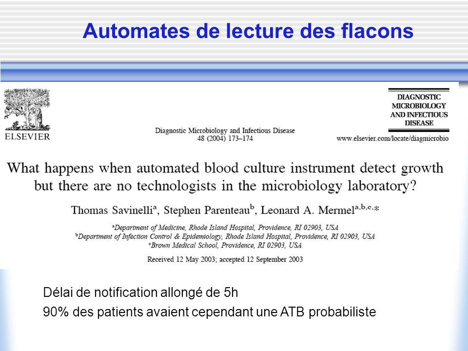 Automates de lecture des flacons Délai de notification allongé de 5h 90% des patients avaient cependant une ATB probabiliste
