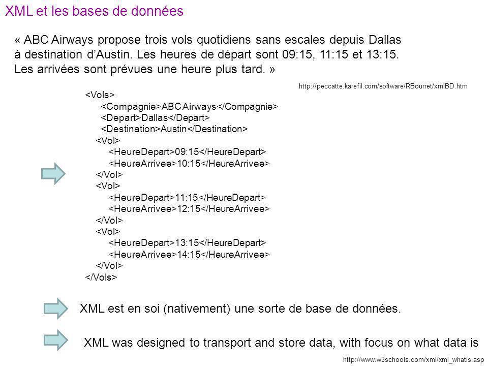 Liens structurelsLiens structurels ( ) Section la plus simple car elle ne contient que lélément Si fichier METS décrit un site web, prenons lexemple de deux pages liées (Pages 1 -> Page 2), avec P1 qui contient une image qui ouvre P2 lorsque lon clique dessus : Page html 1 (P1), : <div ID= IMG1 TYPE= image LABEL= Image Hyperlink to Page 2 > Page html 2 (P2), : Le lien sexprime de la façon suivante dans la section :