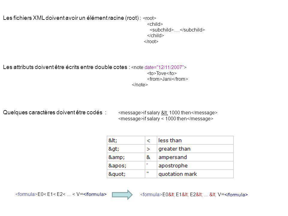 En-tête METS Description du document lui-même (informations sur sa création ou sa modification par exemple Métadonnées descriptivesMétadonnées descriptives peut contenir des métadonnées descriptives hébergées ailleurs Métadonnées administrativesMétadonnées administratives – Comment les fichiers ont-ils été créés .
