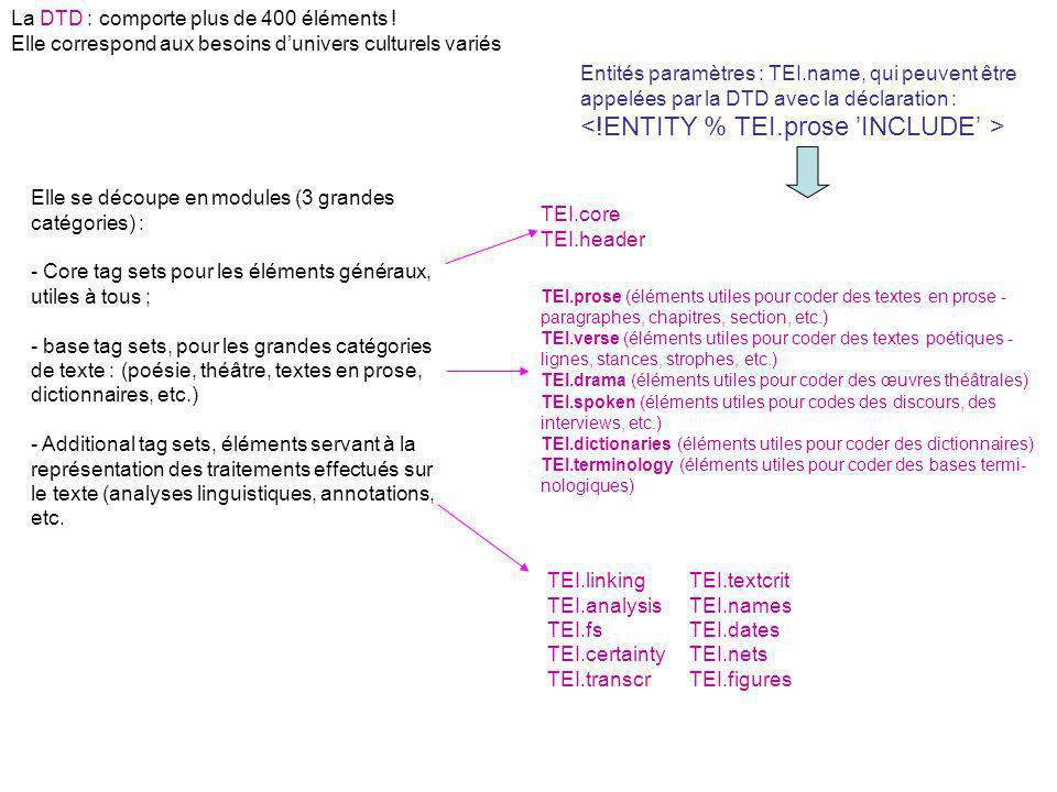 Métadonnées descriptivesMétadonnées descriptives externes (, ) Contient de pointeurs vers des métadonnées externes qui peuvent être récupérées URN URL PURL HANDLE DOI autre MARC MODS EAD VRA DC NISOIMG LC-AV ( Audiovisual Metadata) TEIHDR (TEI Header) DDI FGDC (géographique) autre Lattribut LABEL fournit des indications de visualisation, par exemple pour générer une table des matières
