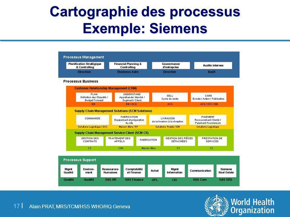 Alain PRAT, MRS/TCM/HSS WHO/HQ Geneva 17 | Cartographie des processus Exemple: Siemens