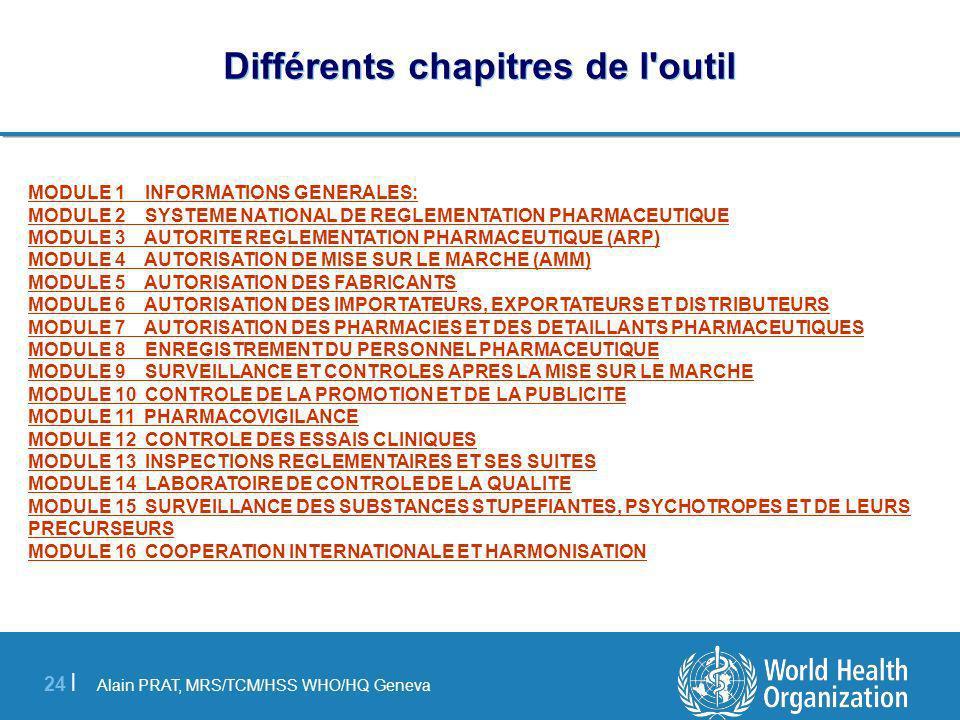 Alain PRAT, MRS/TCM/HSS WHO/HQ Geneva 24 | Différents chapitres de l outil MODULE 1 INFORMATIONS GENERALES: MODULE 2 SYSTEME NATIONAL DE REGLEMENTATION PHARMACEUTIQUE MODULE 3 AUTORITE REGLEMENTATION PHARMACEUTIQUE (ARP) MODULE 4 AUTORISATION DE MISE SUR LE MARCHE (AMM) MODULE 5 AUTORISATION DES FABRICANTS MODULE 6 AUTORISATION DES IMPORTATEURS, EXPORTATEURS ET DISTRIBUTEURS MODULE 7 AUTORISATION DES PHARMACIES ET DES DETAILLANTS PHARMACEUTIQUES MODULE 8 ENREGISTREMENT DU PERSONNEL PHARMACEUTIQUE MODULE 9 SURVEILLANCE ET CONTROLES APRES LA MISE SUR LE MARCHE MODULE 10 CONTROLE DE LA PROMOTION ET DE LA PUBLICITE MODULE 11 PHARMACOVIGILANCE MODULE 12 CONTROLE DES ESSAIS CLINIQUES MODULE 13 INSPECTIONS REGLEMENTAIRES ET SES SUITES MODULE 14 LABORATOIRE DE CONTROLE DE LA QUALITE MODULE 15 SURVEILLANCE DES SUBSTANCES STUPEFIANTES, PSYCHOTROPES ET DE LEURS PRECURSEURS MODULE 16 COOPERATION INTERNATIONALE ET HARMONISATION