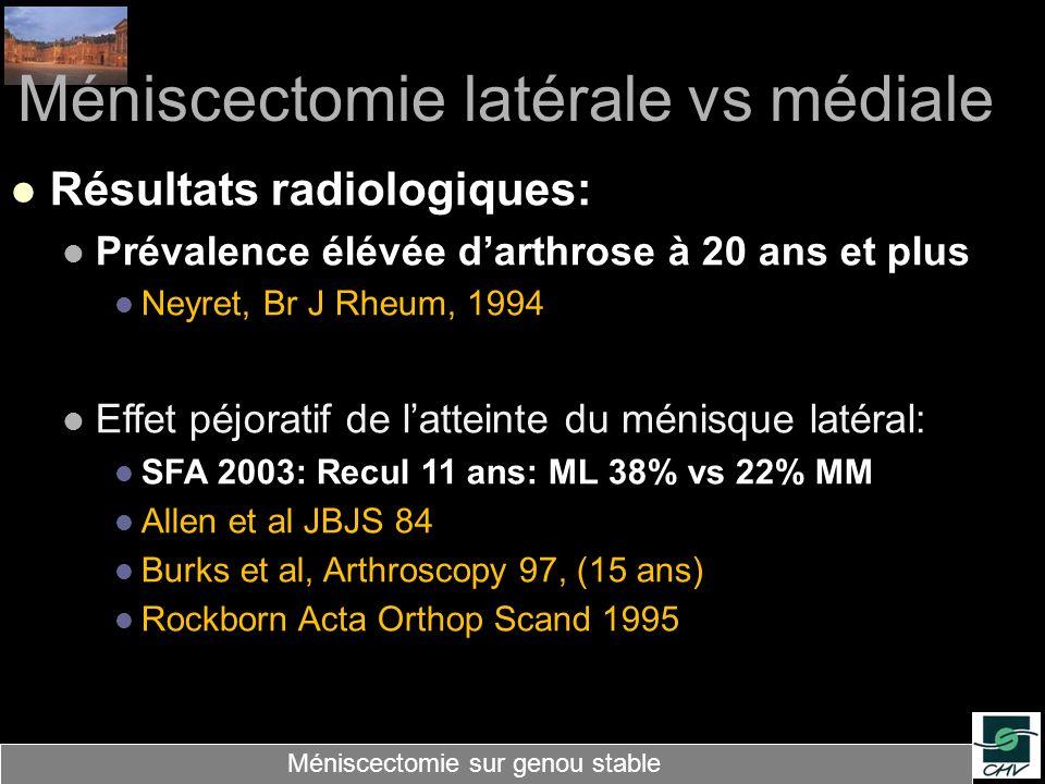 Méniscectomie latérale vs médiale Résultats radiologiques: Prévalence élévée darthrose à 20 ans et plus Neyret, Br J Rheum, 1994 Effet péjoratif de la