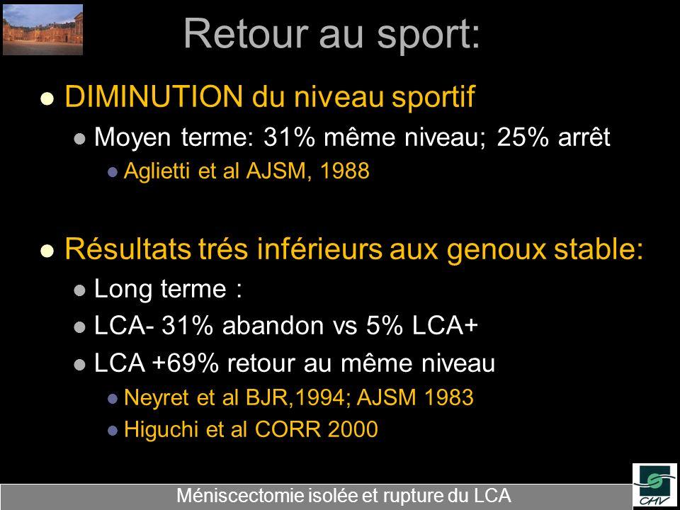 Méniscectomie isolée et rupture du LCA Retour au sport: DIMINUTION du niveau sportif Moyen terme: 31% même niveau; 25% arrêt Aglietti et al AJSM, 1988