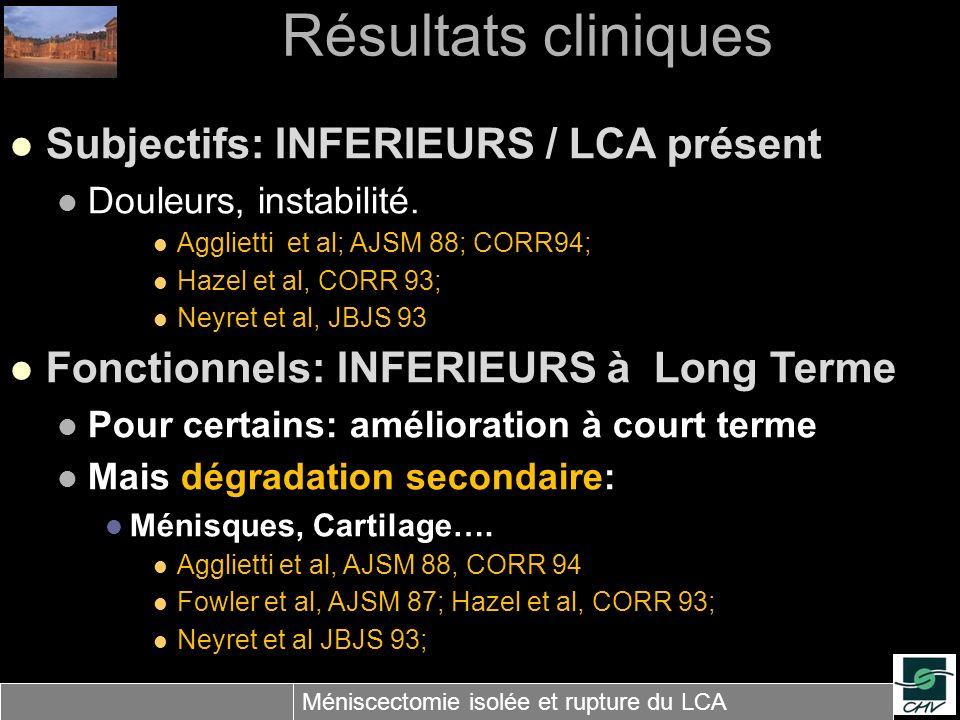 Résultats cliniques Subjectifs: INFERIEURS / LCA présent Douleurs, instabilité. Agglietti et al; AJSM 88; CORR94; Hazel et al, CORR 93; Neyret et al,